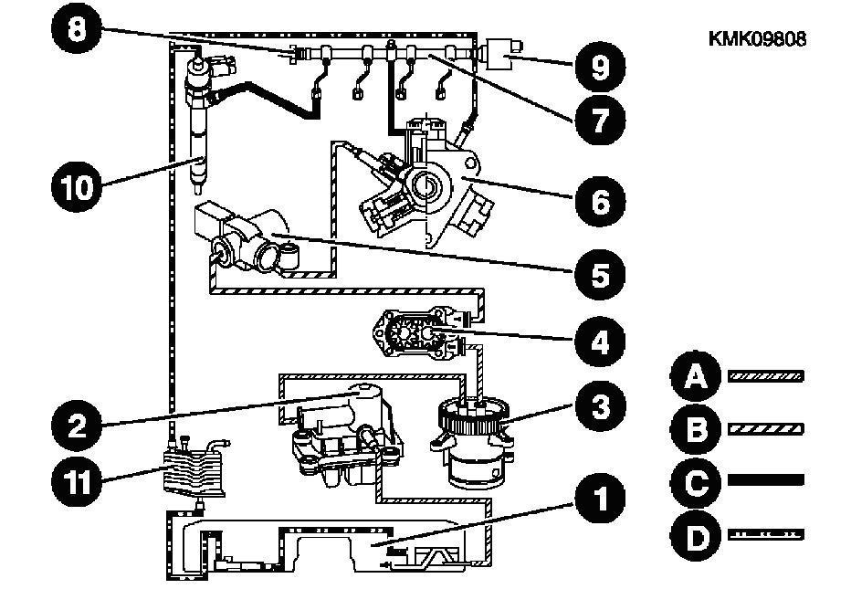УСТРОЙСТВО (БАЗОВОЕ).  В апреле 1998 года новая модель C200 Turbodiesel с CDI заменит модель C220 Diesel.