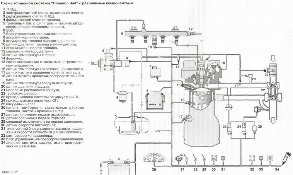 Схема блока управления тормозной системы